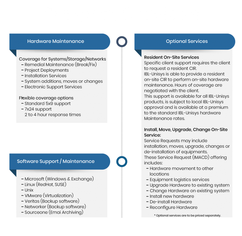 Support services_v2.0-01