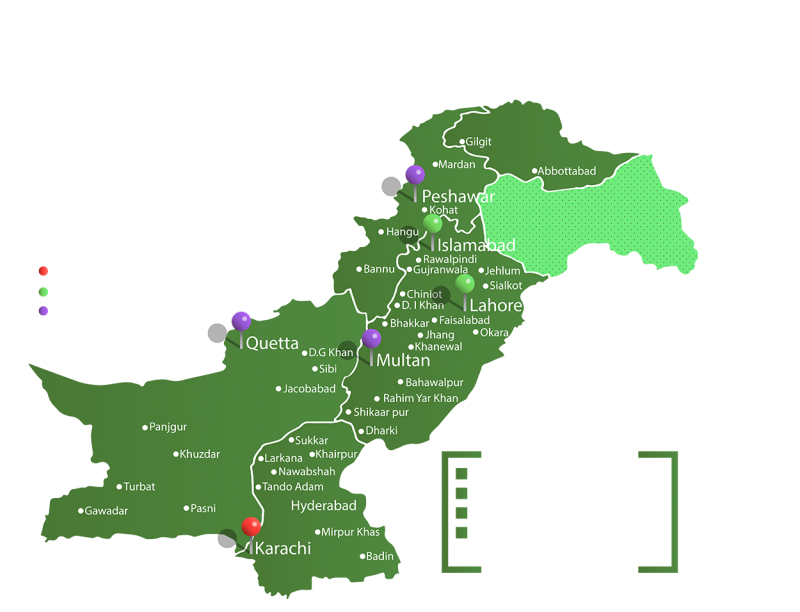 geographical-infrastructure